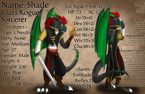 DnD Character Sheet: Shade by TheBoundlessTibex