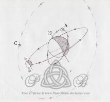 Terra Antiqua Planetary System and Orbits by PhaeOBrien