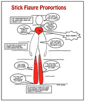 Stick Figure Proportion Labeled by SophlyLaughing