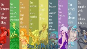 Straw Hat Pirates Dreams by Luffy-ThePirateKing