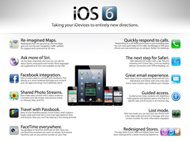 iOS 6 by theIntensePlayer