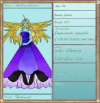 Personality Sheet - Vali by purenightshade