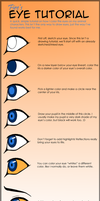 Eye tutorial by KaiserTiger