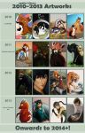 Improvement Meme 2010 to 2013 by apples-ishness