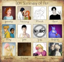 2014 Summary of Art by Mangsney
