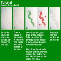 Tutorial - How to draw a braid by luthien368