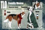 TLO - Family Meme - Tomislav by IrishWolven