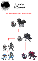 Lucario and Zoroark Ancestors by PkmnOriginsProject