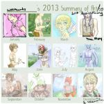 Year's Progress by wmhearts