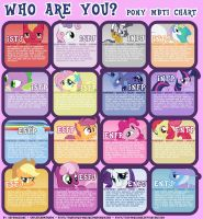 Which MLP Are You by PUGSRFUN