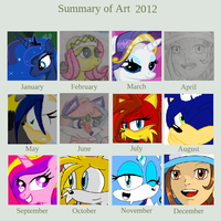 2012 Summary Art by XRainbowIceCreamX