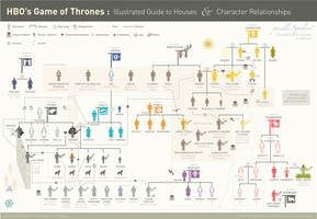 infographic illustrated guide to houses and char by tolilul