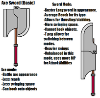 Axe Sword by Bevyrage