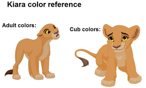 Kiara color reference sheet by TomisAnimals