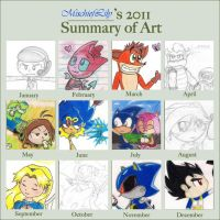 2011 Summary of Arts by MischiefLily