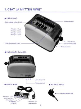 Nintoaster 1.0 Manual page 2 by Jaki33