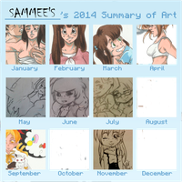 Summary of Art: 2014 by Swamnanthas