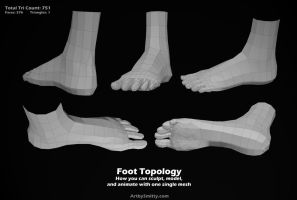 Foot Topology by Art-by-Smitty