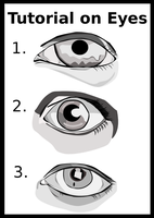 How to - Tutorial on Eyes by lyssagal