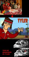 TUCA-TYLER by anypanfupucca