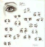 Eye Practice with Rowen by RowenSatell
