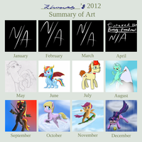2012 Art Summary by Zhooves