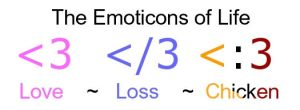 The Emoticons of Life by gehnloa