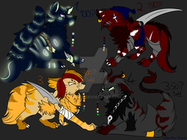 Pirate Wolf Adoptable sheet -OPEN- *UPDATED* by NewMoon-Dragoness