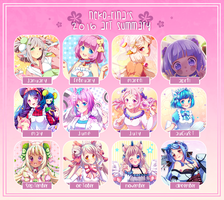Art Summary 2016 by Neko-Rina