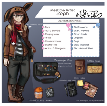 Meet the Artist Meme by Zephyras-Lied
