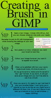 How to Create a Brush in GIMP by Lyssterine