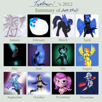 2012 Stuff summary by TunDeri