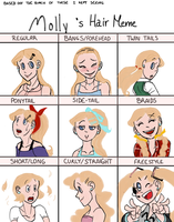 Hairstyle Meme (Starring Molly) by AnnaTuxedocat