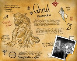 Cross's Journal: Ghoul by demongirl99