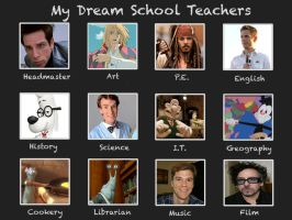 Dream School Teachers by thearist2013
