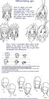 Drawing to different ages by fenriz278