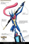 Pokedex 658 - Greninja FR by Pokemon-FR