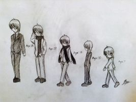Seyo's Ages by UnitInfinity