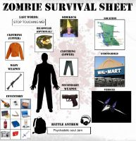 Zombie survival sheet by Fox-McCloud3232