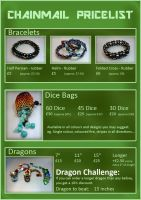 Chainmail Pricelist by squanpie