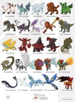 Pokemon Oryu collection 11 by shinyscyther