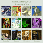 2012 Art Summary by ManDemolition