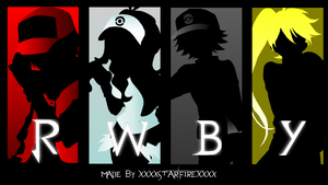 Pokemon Trainers RWBY by XxXxStarfirexXxX