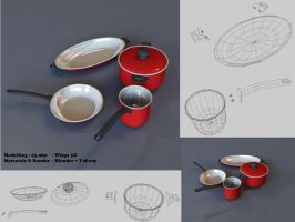 Old Works - Cookware by Mesciurius