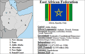East African Federation Profil by Iori-Komei