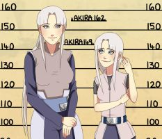 CM: Akira Height Chart by Chloeeh