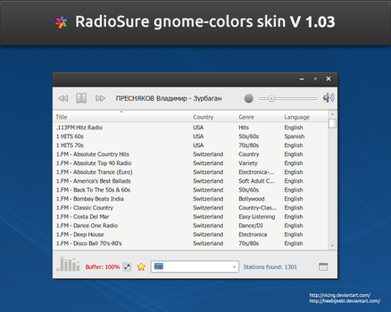 GnomeColors.rsn by vicing
