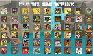 Top 54 Total Drama Contestants (Mark 2) by DaJoestanator