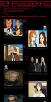 My 10 Most Hated Characters 22 by J-Cat