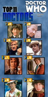 Top 11 favourite Doctors by goshusuedo